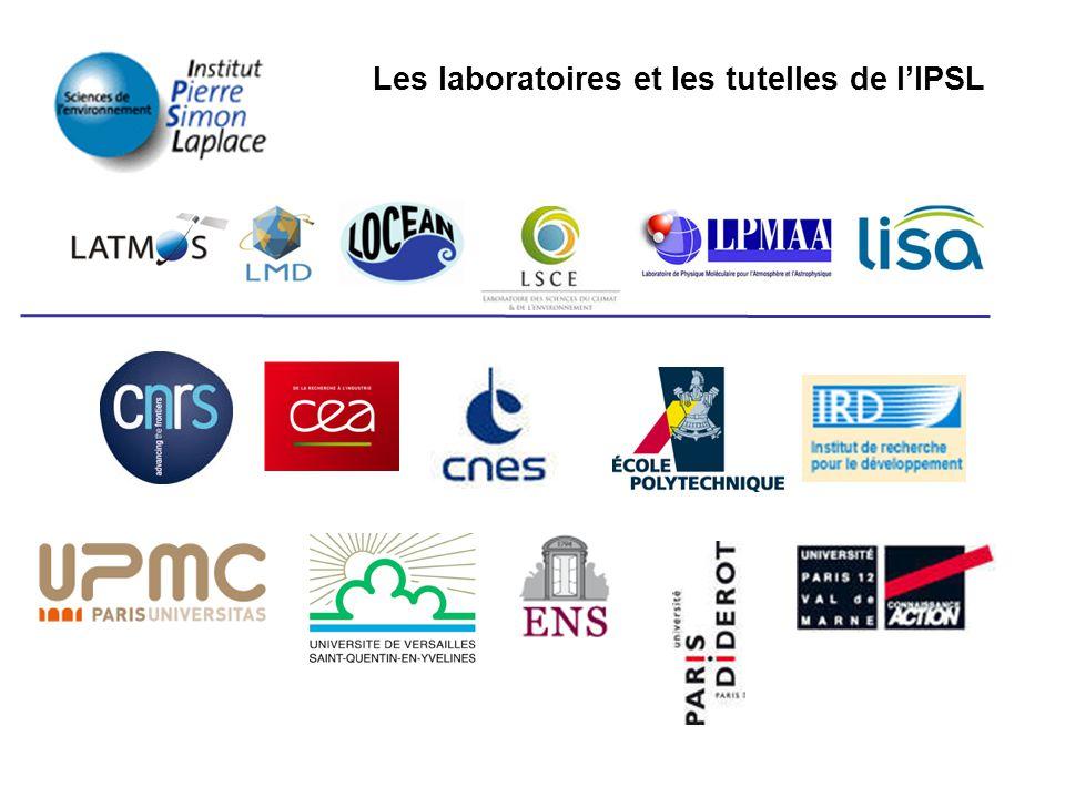 Les laboratoires et les tutelles de lIPSL