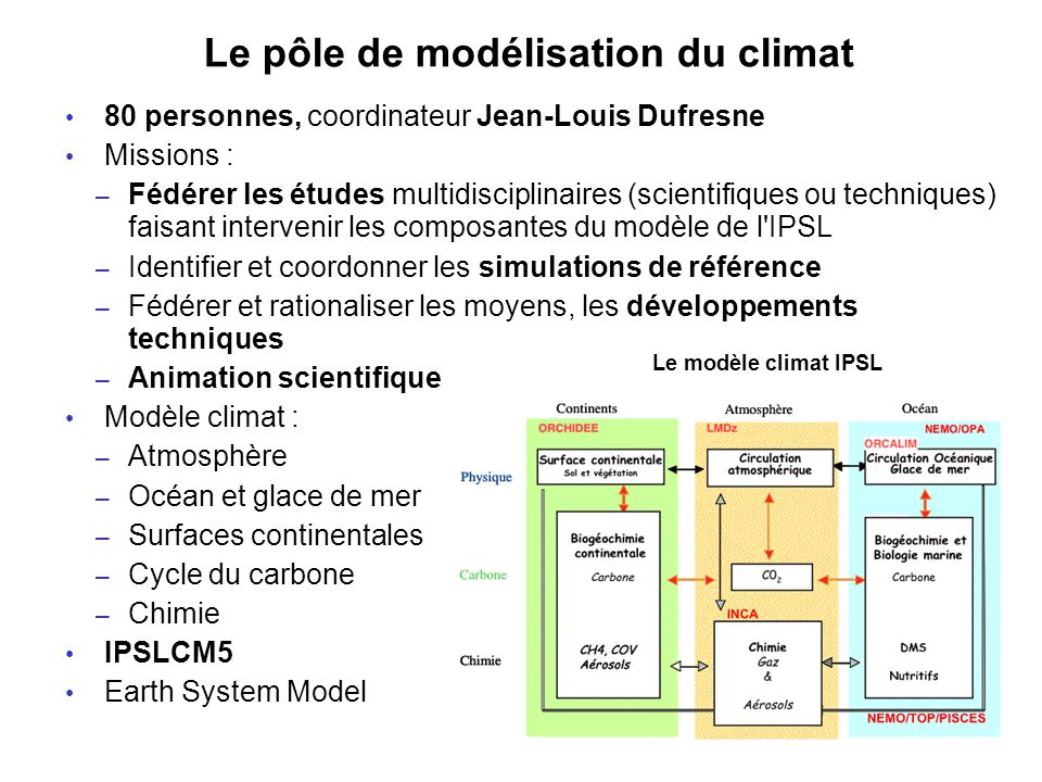Le pôle de modélisation du climat 80 personnes, coordinateur Jean-Louis Dufresne Missions : – Fédérer les études multidisciplinaires (scientifiques ou