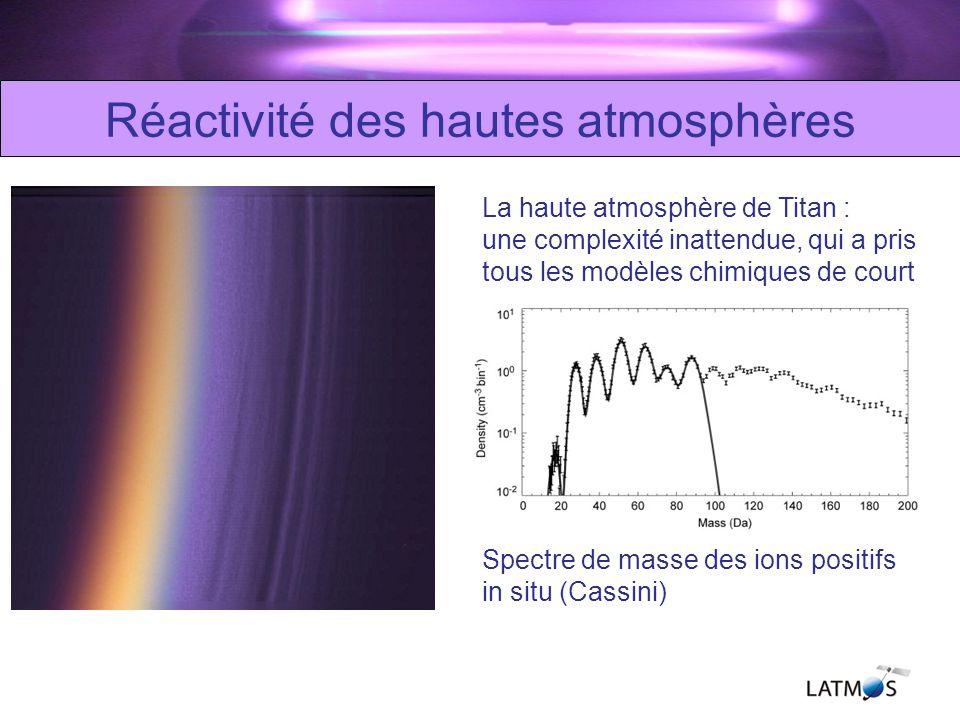 Réactivité des hautes atmosphères <100 nm: implication directe de la réactivité de lazote moléculaire N 2 Lyman- VUV solaire Dissocie N 2