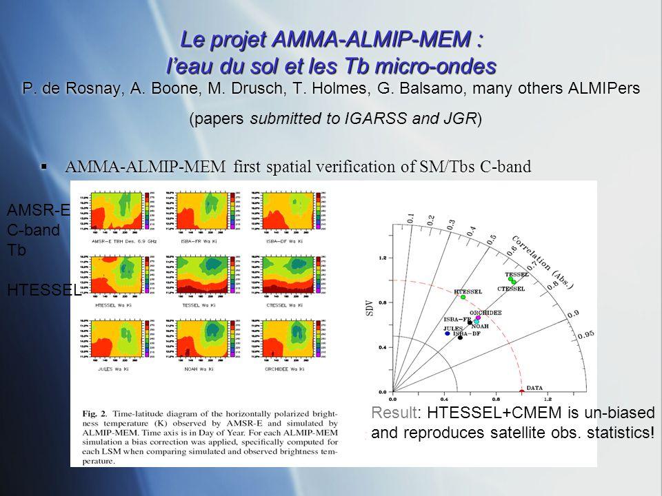 Le projet AMMA-ALMIP-MEM : leau du sol et les Tb micro-ondes Le projet AMMA-ALMIP-MEM : leau du sol et les Tb micro-ondes P. de Rosnay, A. Boone, M. D
