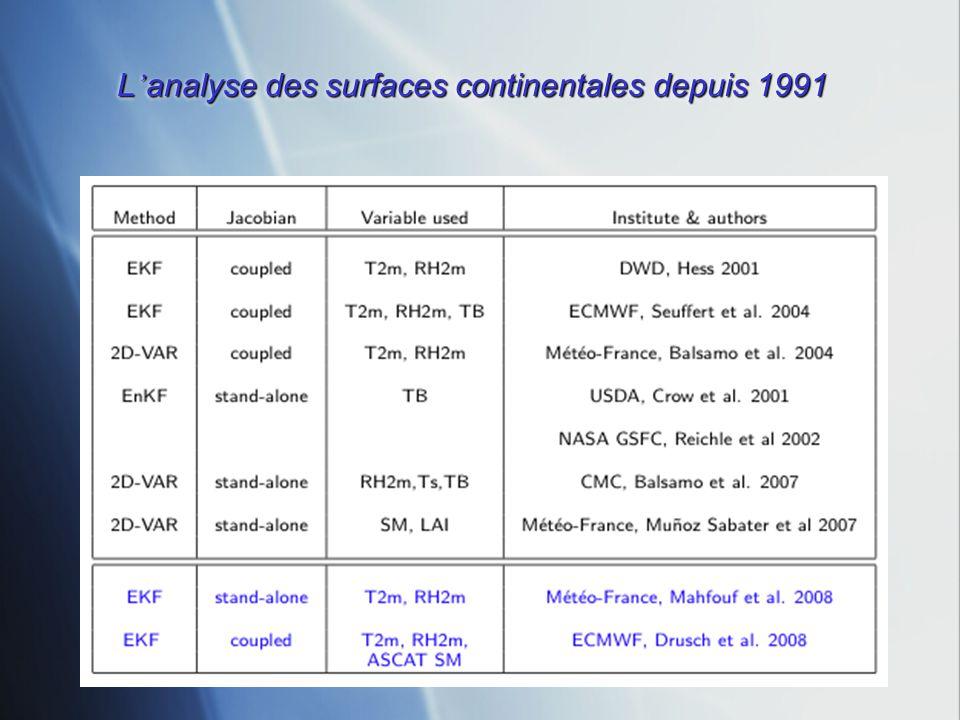 L analyse des surfaces continentales depuis 1991