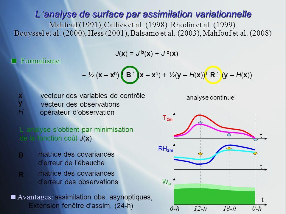 L analyse de surface par assimilation variationnelle Mahfouf (1991), Callies et al. (1998), Rhodin et al. (1999), Bouyssel et al. (2000), Hess (2001),