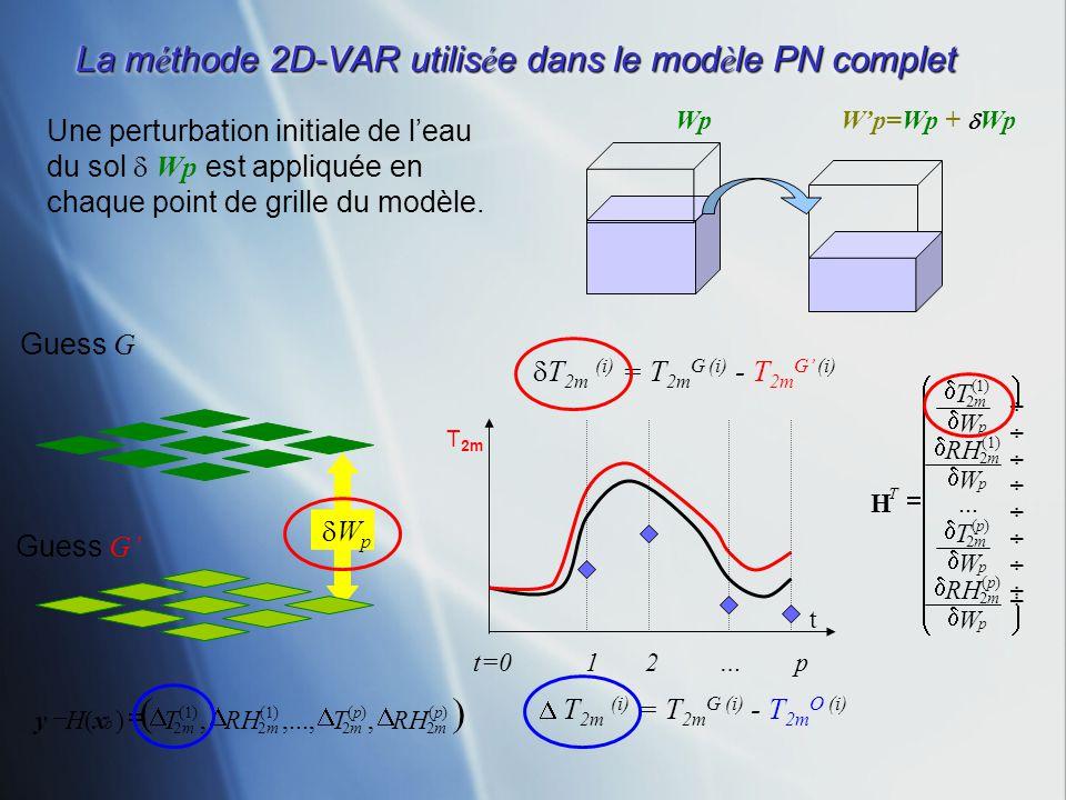 La m é thode 2D-VAR utilis é e dans le mod è le PN complet WpWp=Wp + Wp p p m p p m p m p m T W RH W T W W T )( 2 )( 2 )1( 2 )1( 2... H )( 2 )( 2 )1(