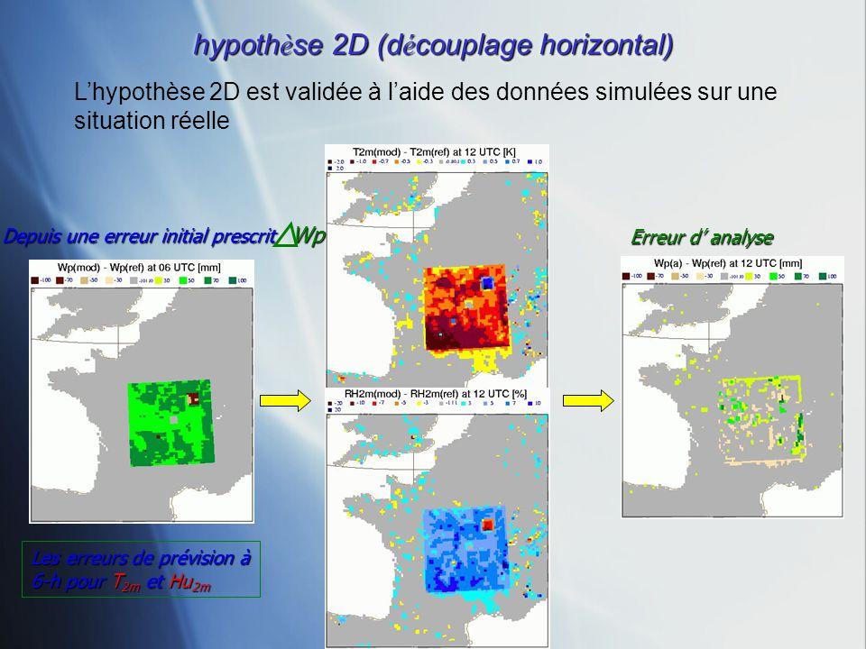 Lhypothèse 2D est validée à laide des données simulées sur une situation réelle Depuis une erreur initial prescrit Wp Les erreurs de prévision à 6-h p