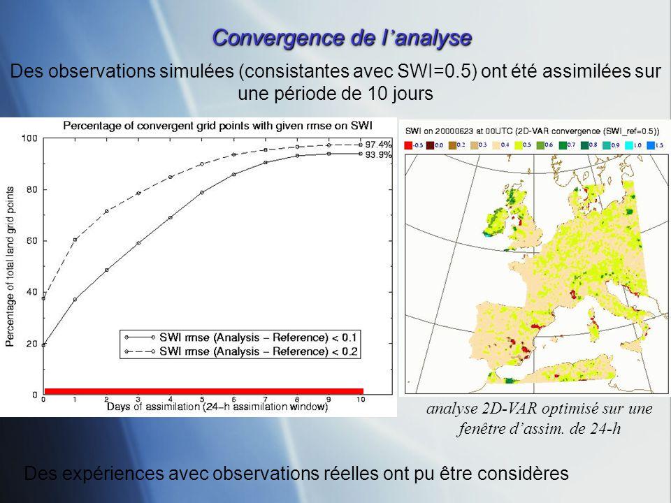 Convergence de l analyse Des observations simulées (consistantes avec SWI=0.5) ont été assimilées sur une période de 10 jours analyse 2D-VAR optimisé