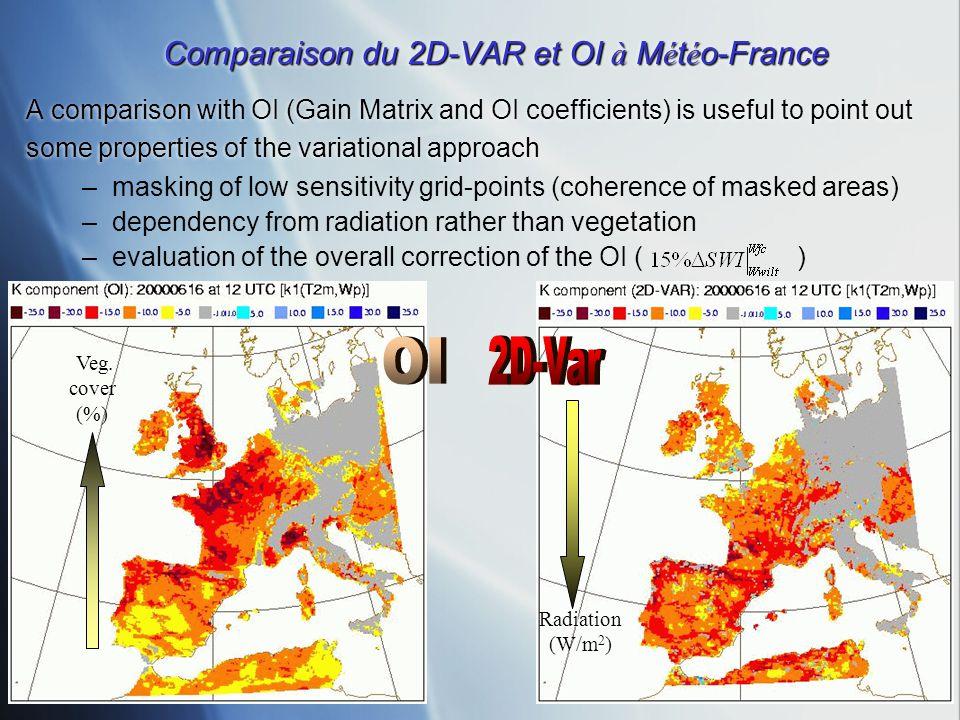 Comparaison du 2D-VAR et OI à M é t é o-France A comparison with OI (Gain Matrix and OI coefficients) is useful to point out some properties of the va
