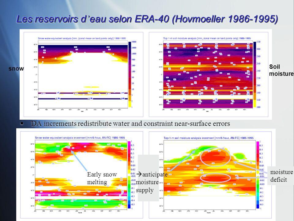 Les erreurs à 2m en temperature (ERA-40 1986-1995, previ 6h)