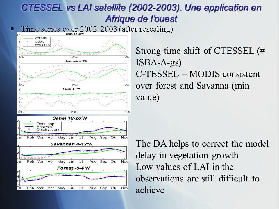 CTESSEL vs LAI satellite (2002-2003). Une application en Afrique de louest Time series over 2002-2003 (after rescaling) Strong time shift of CTESSEL (