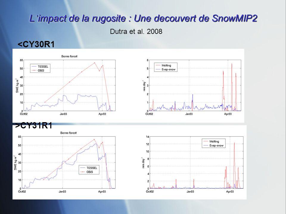 L impact de la rugosite : Une decouvert de SnowMIP2 <CY30R1 >CY31R1 Dutra et al. 2008