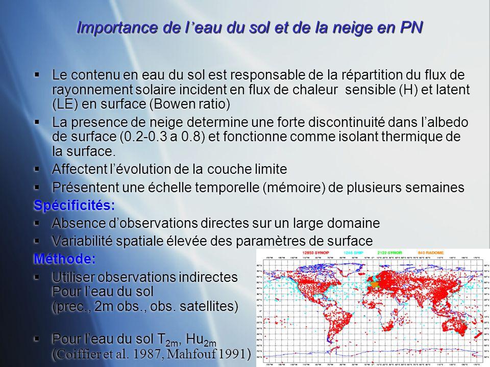 Importance de l eau du sol et de la neige en PN Le contenu en eau du sol est responsable de la répartition du flux de rayonnement solaire incident en