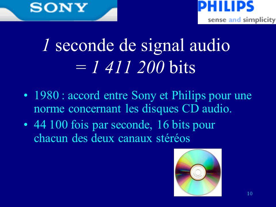 9 Un CD de haute qualité a facilement plus de 500 000 erreurs! Le traitement du signal permet de corriger ces erreurs et dannuler le bruit. Sans code