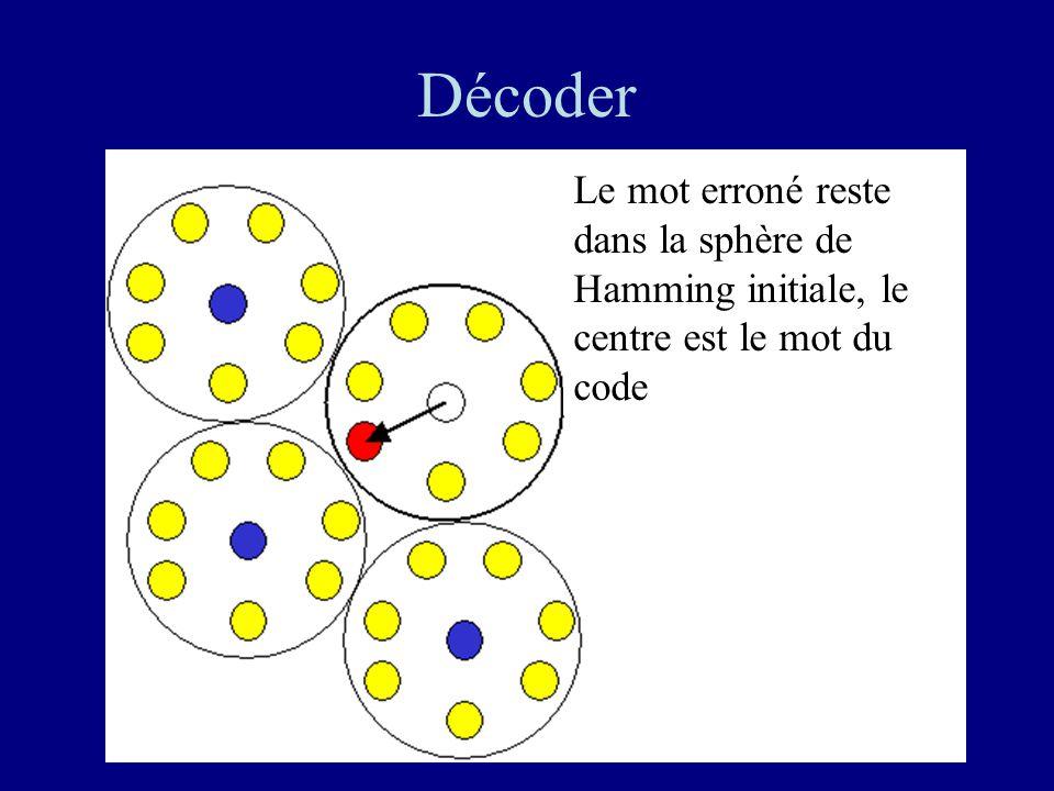 103 Mots à distance au moins 3 Les deux sphères unités sont disjointes Ces mots sont à distance au moins 3