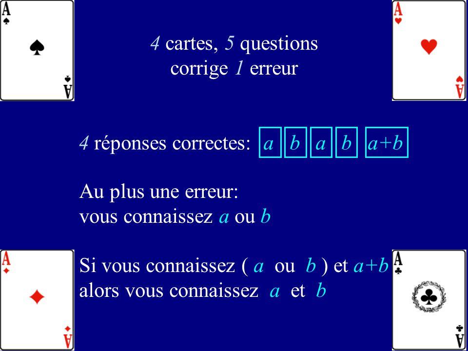 106 Première question: Deuxième question: Troisième question: Quatrième question: Cinquième question: