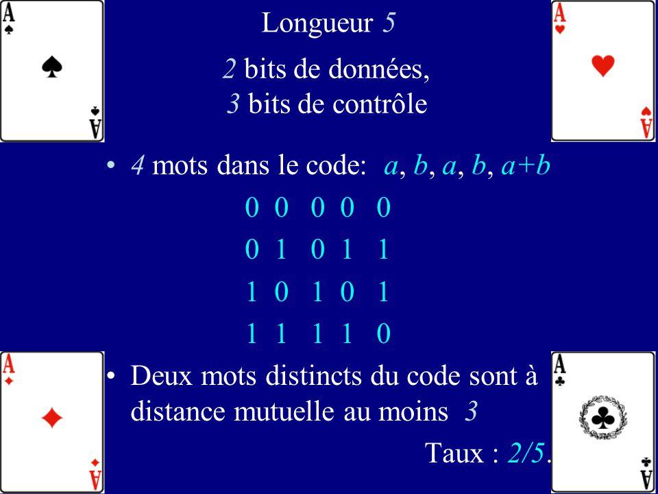 107 4 cartes, 5 questions corrige 1 erreur 4 réponses correctes: a b a b a+b Si vous connaissez ( a ou b ) et a+b alors vous connaissez a et b Au plus
