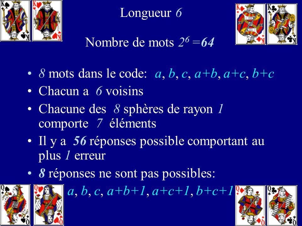 114 3 bits de données, 3 bits de contrôle 8 mots dans le code: a, b, c, a+b, a+c, b+c 0 0 0 0 0 0 1 0 0 1 1 0 0 0 1 0 1 1 1 0 1 1 0 1 0 1 0 1 0 1 1 1