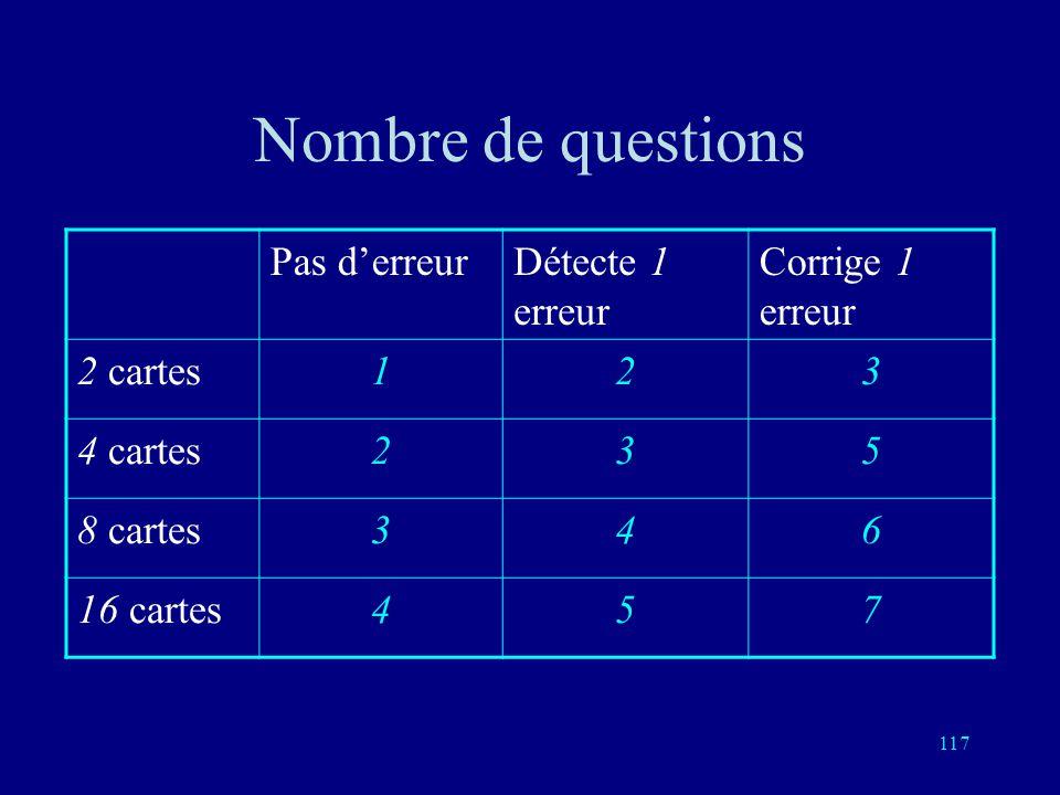 116 Nombre de questions Pas derreurDétecte 1 erreur Corrige 1 erreur 2 cartes123 4 cartes235 8 cartes346 16 cartes45?