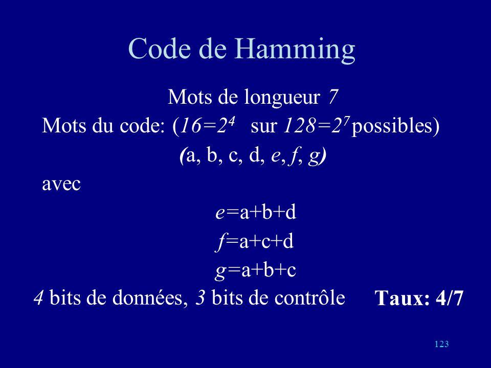 122 a b d c e=a+b+d g=a+b+c f=a+c+d Calcul de e, f, g à partir de a, b, c, d