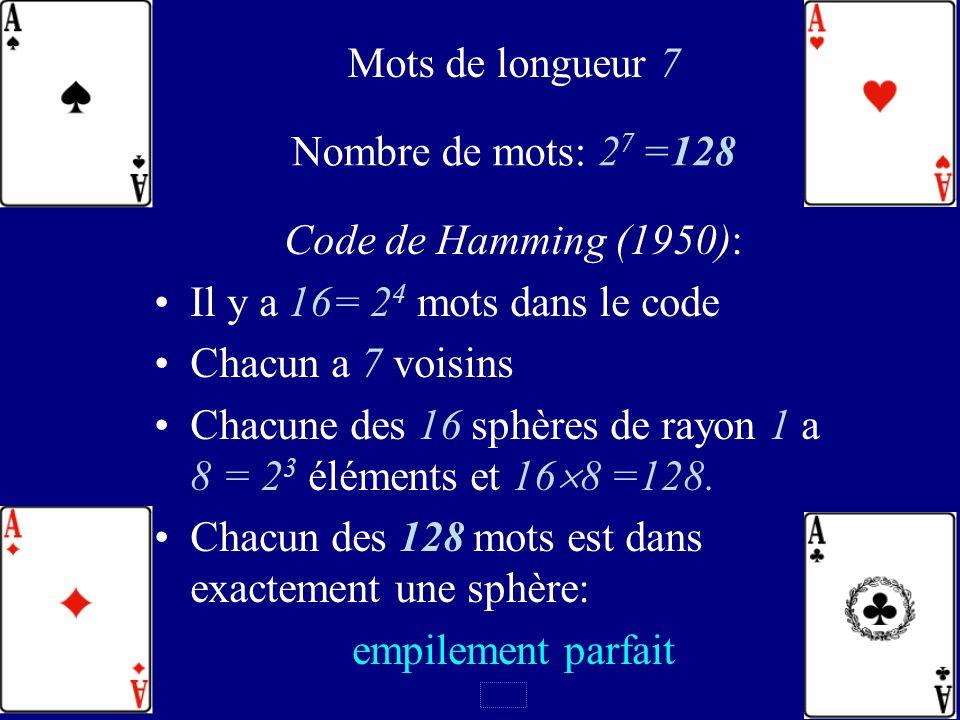 124 16 mots du code de longueur 7 0 0 0 0 0 0 0 0 0 0 1 1 1 0 0 0 1 0 0 1 1 0 0 1 1 1 0 1 0 1 0 0 1 0 1 0 1 0 1 0 1 1 0 1 1 0 1 1 0 0 1 1 1 0 0 0 1 0