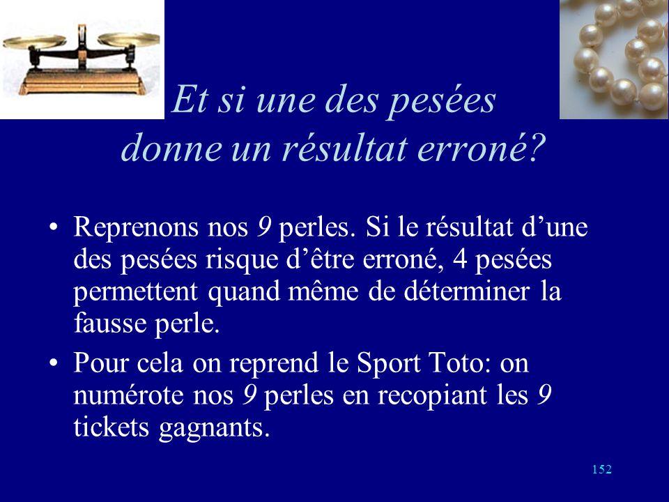 151 81 perles dont une fausse Pour 81 perles dont 80 vraies, identiques et une fausse qui est plus légère, quatre pesées permettent de déterminer la f