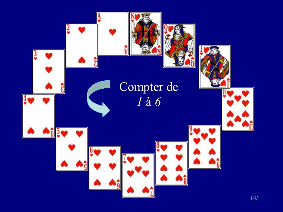162 Dernière étape Je dispose dun nombre entre 1 et 6, il y a 12 cartes possible, donc je suis encore à mi- chemin - mais jai progressé en réduisant l