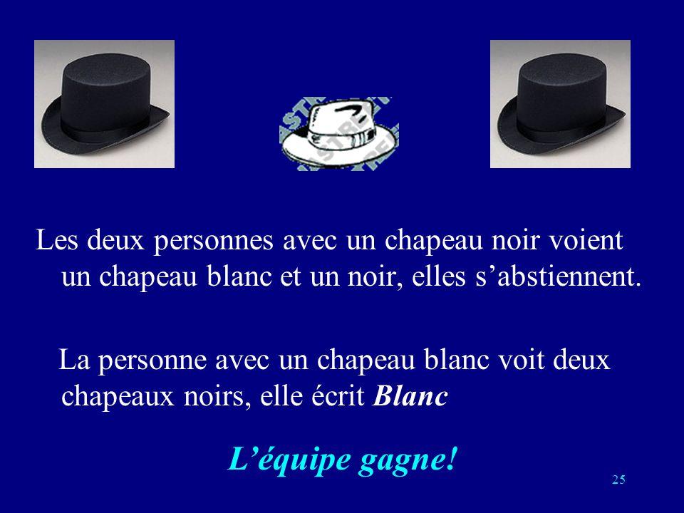 24 Les deux personnes ayant un chapeau blanc voient un chapeau blanc et un noir, elles sabstiennent. La personne ayant un chapeau noir voit deux chape