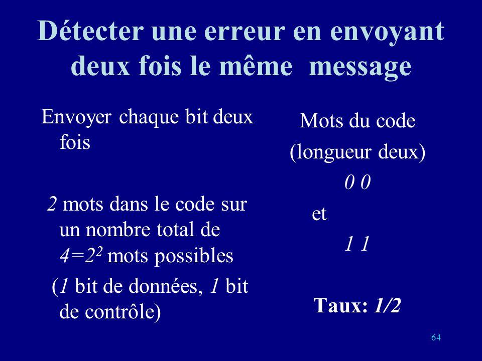 63 Principe de la théorie des codes Seuls certains mots sont autorisés (code = dictionnaire des mots autorisés). Les lettres « utiles » (bits de donné
