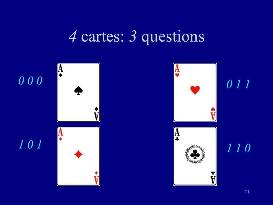 70 4 cartes: 3 questions O O O O N N N O N N N O