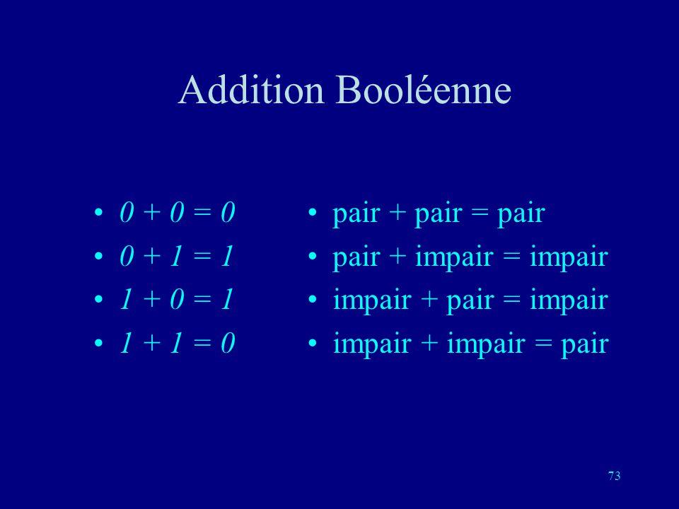 72 Triplets corrects de réponses 0 0 00 1 11 0 11 1 0 Triplets incorrects de réponses 0 0 10 1 01 0 01 1 1 Une modification dans un triplet correct pr