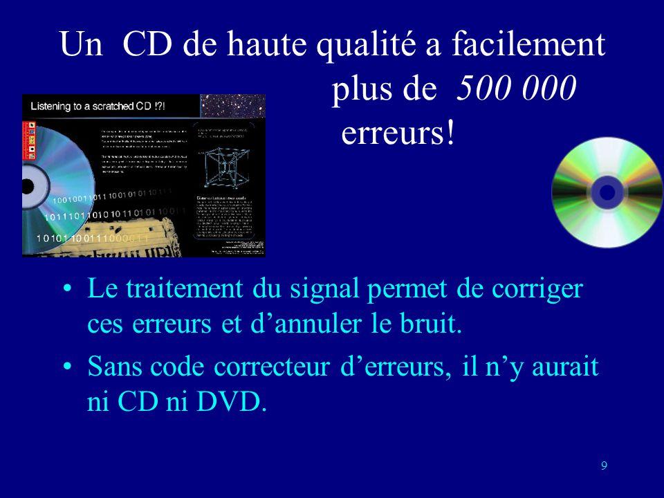 9 Un CD de haute qualité a facilement plus de 500 000 erreurs.