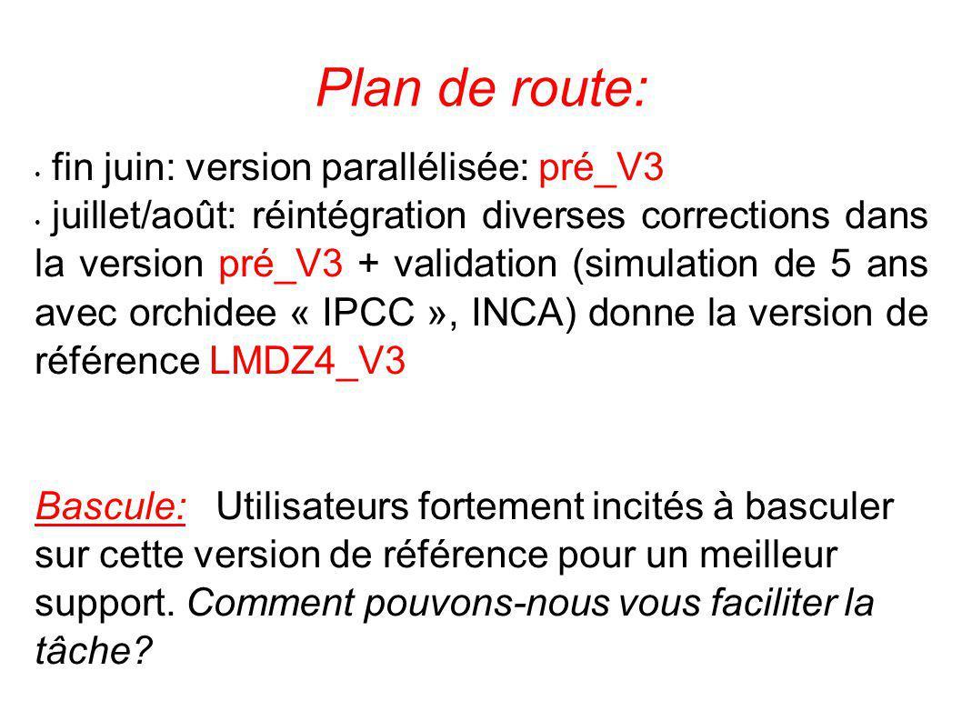 Plan de route: fin juin: version parallélisée: pré_V3 juillet/août: réintégration diverses corrections dans la version pré_V3 + validation (simulation de 5 ans avec orchidee « IPCC », INCA) donne la version de référence LMDZ4_V3 Bascule: Utilisateurs fortement incités à basculer sur cette version de référence pour un meilleur support.
