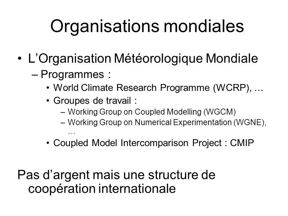 Organisations mondiales LOrganisation Météorologique Mondiale –Programmes : World Climate Research Programme (WCRP), … Groupes de travail : –Working G