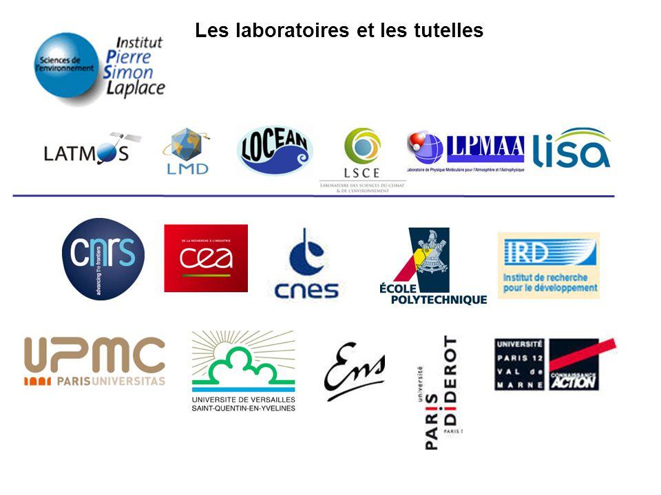 Les laboratoires et les tutelles