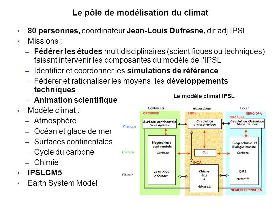 Le pôle de modélisation du climat 80 personnes, coordinateur Jean-Louis Dufresne, dir adj IPSL Missions : – Fédérer les études multidisciplinaires (sc