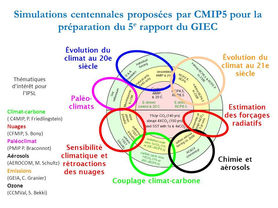 Simulations centennales proposées par CMIP5 pour la préparation du 5 e rapport du GIEC Paléo- climats Sensibilité climatique et rétroactions des nuage