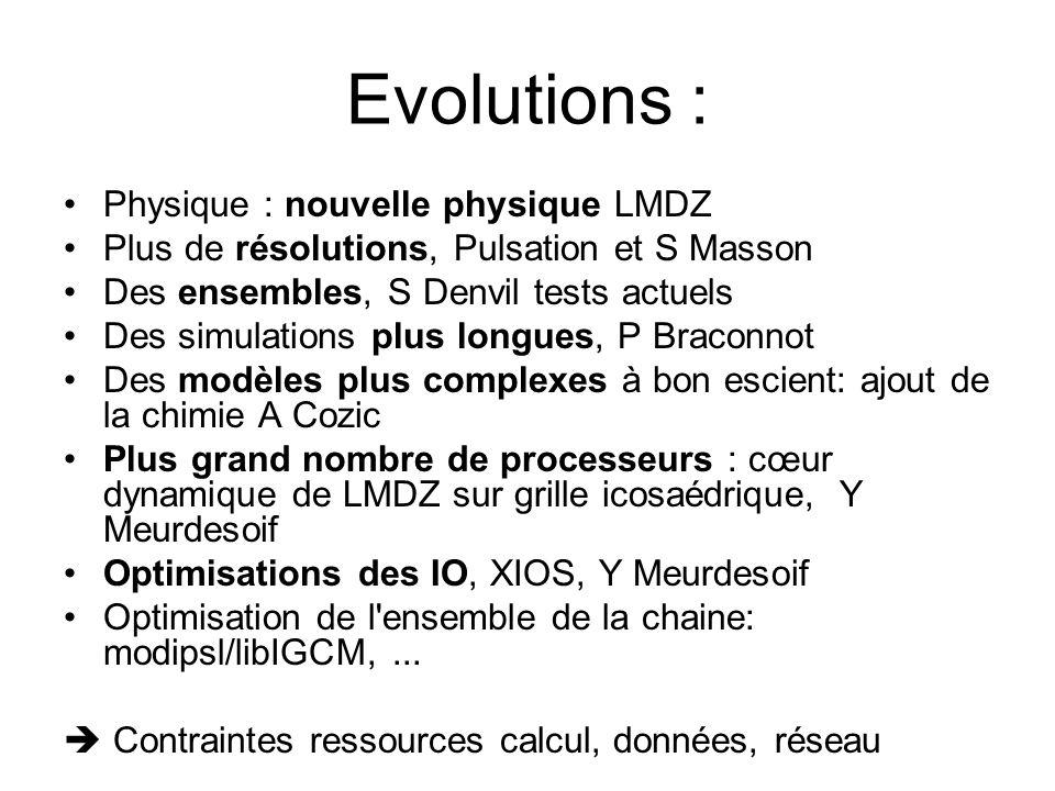 Evolutions : Physique : nouvelle physique LMDZ Plus de résolutions, Pulsation et S Masson Des ensembles, S Denvil tests actuels Des simulations plus l