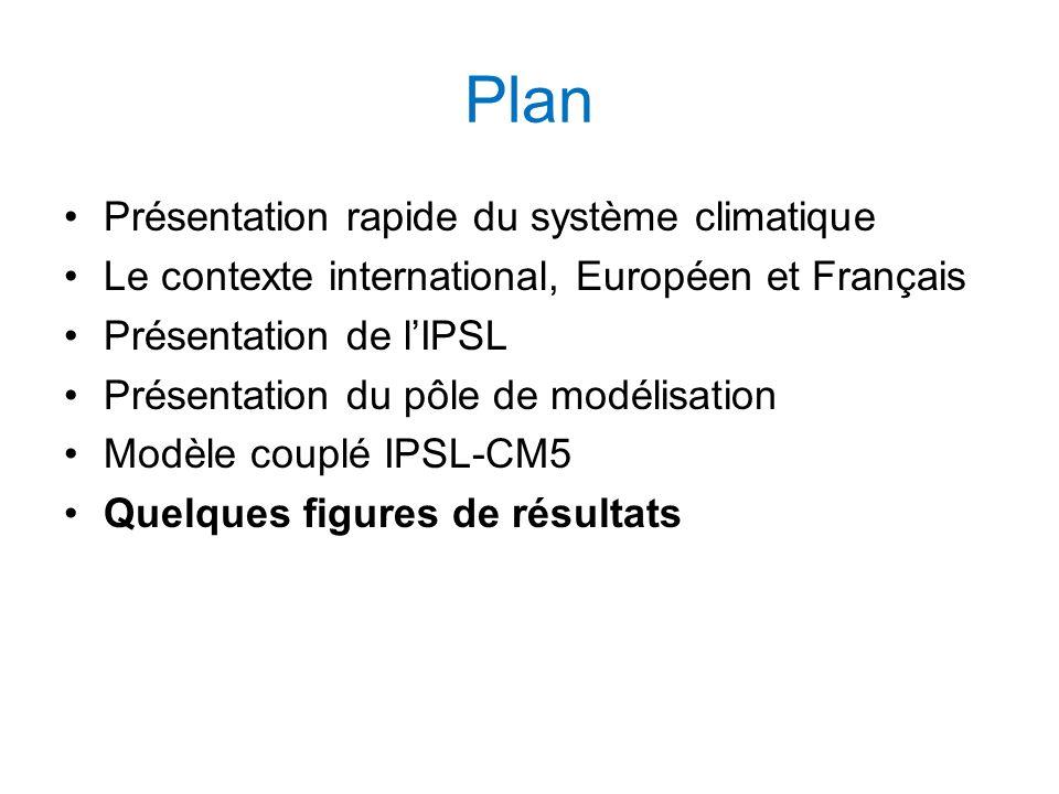 Plan Présentation rapide du système climatique Le contexte international, Européen et Français Présentation de lIPSL Présentation du pôle de modélisat