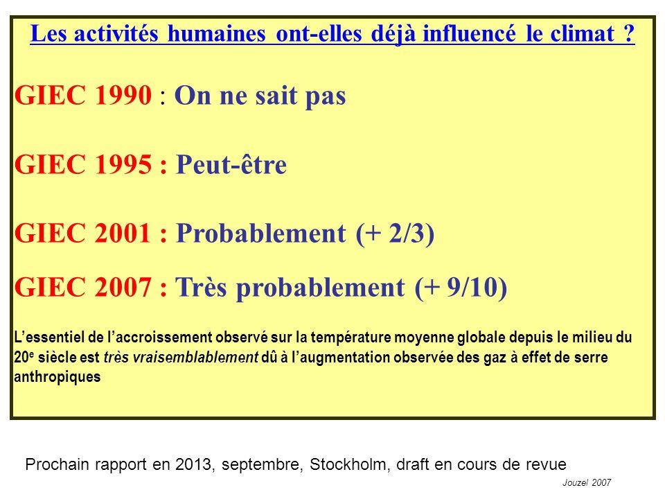Les activités humaines ont-elles déjà influencé le climat ? GIEC 1990 : On ne sait pas GIEC 1995 : Peut-être GIEC 2001 : Probablement (+ 2/3) GIEC 200