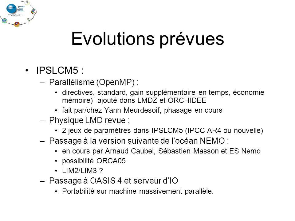 Evolutions prévues IPSLCM5 : –Parallélisme (OpenMP) : directives, standard, gain supplémentaire en temps, économie mémoire) ajouté dans LMDZ et ORCHID