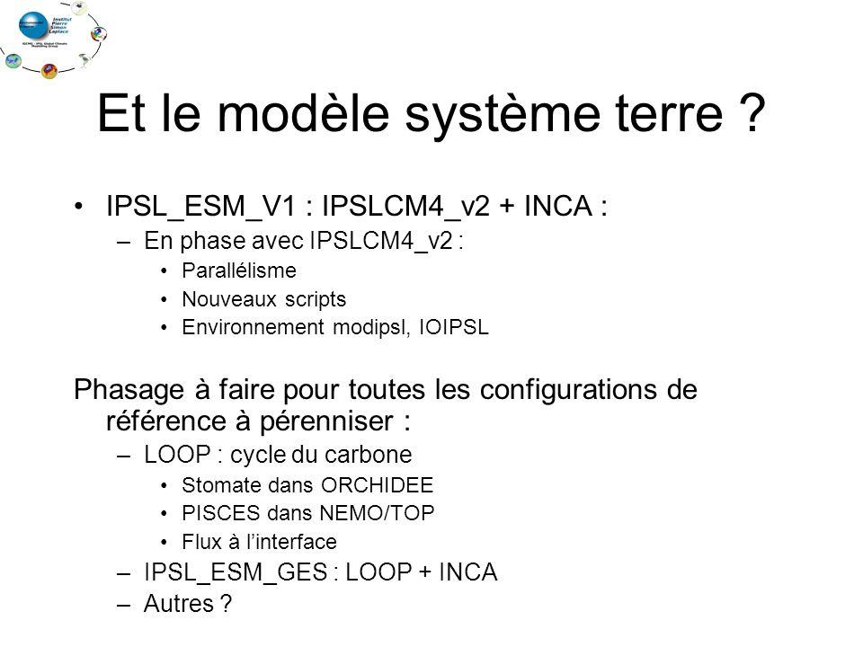 Et le modèle système terre ? IPSL_ESM_V1 : IPSLCM4_v2 + INCA : –En phase avec IPSLCM4_v2 : Parallélisme Nouveaux scripts Environnement modipsl, IOIPSL