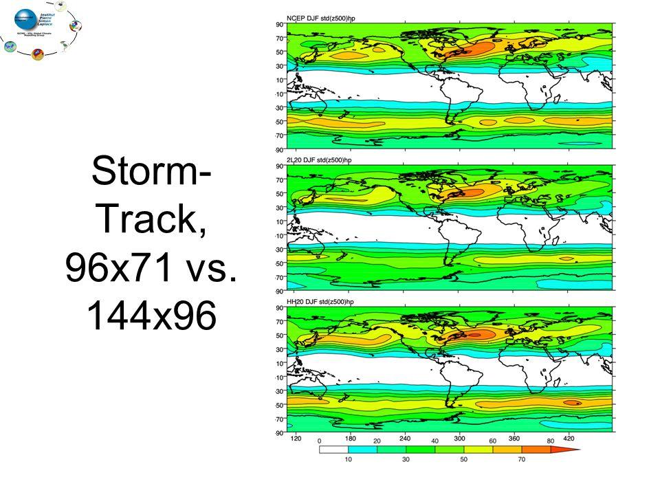 Storm- Track, 96x71 vs. 144x96