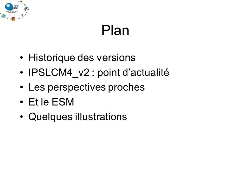 Plan Historique des versions IPSLCM4_v2 : point dactualité Les perspectives proches Et le ESM Quelques illustrations