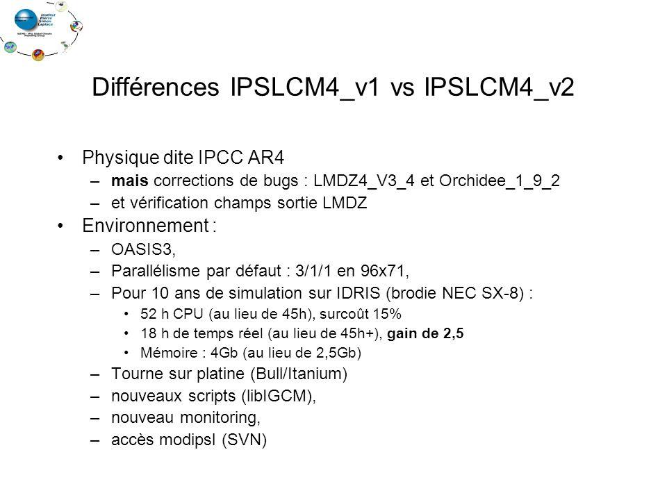 Différences IPSLCM4_v1 vs IPSLCM4_v2 Physique dite IPCC AR4 –mais corrections de bugs : LMDZ4_V3_4 et Orchidee_1_9_2 –et vérification champs sortie LM