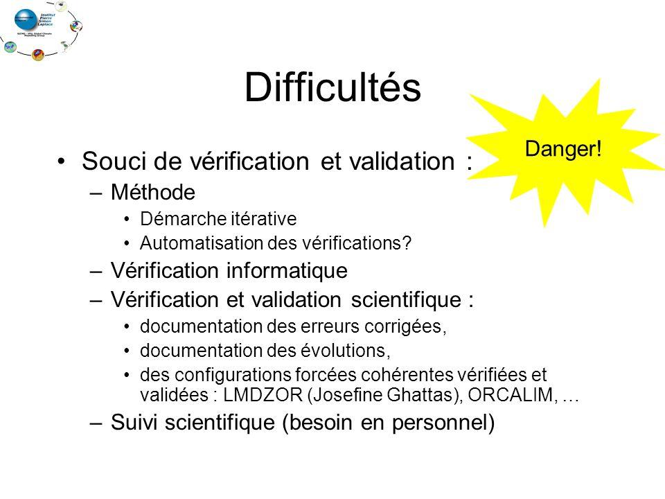 Difficultés Souci de vérification et validation : –Méthode Démarche itérative Automatisation des vérifications? –Vérification informatique –Vérificati