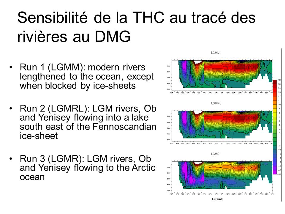 Sensibilité de la THC au tracé des rivières au DMG Run 1 (LGMM): modern rivers lengthened to the ocean, except when blocked by ice-sheets Run 2 (LGMRL
