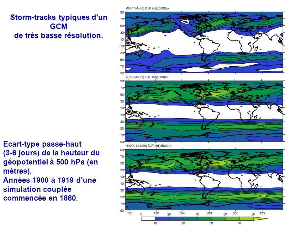 Storm-tracks typiques d'un GCM de très basse résolution. Ecart-type passe-haut (3-6 jours) de la hauteur du géopotentiel à 500 hPa (en mètres). Années