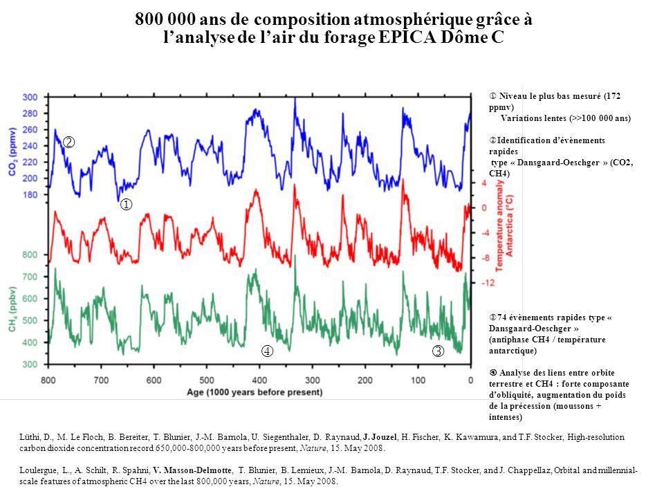 800 000 ans de composition atmosphérique grâce à lanalyse de lair du forage EPICA Dôme C Lüthi, D., M. Le Floch, B. Bereiter, T. Blunier, J.-M. Barnol