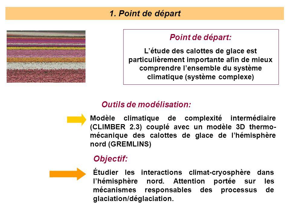 Objectif: Étudier les interactions climat-cryosphère dans lhémisphère nord. Attention portée sur les mécanismes responsables des processus de glaciati