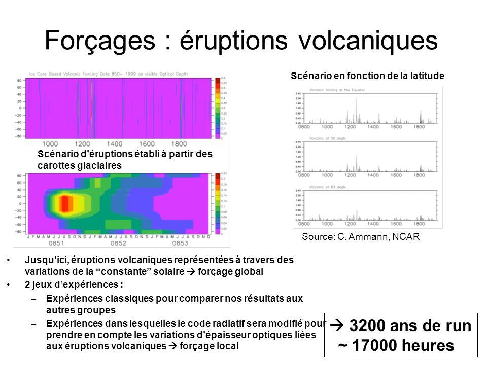 Forçages : éruptions volcaniques Jusquici, éruptions volcaniques représentées à travers des variations de la constante solaire forçage global 2 jeux d