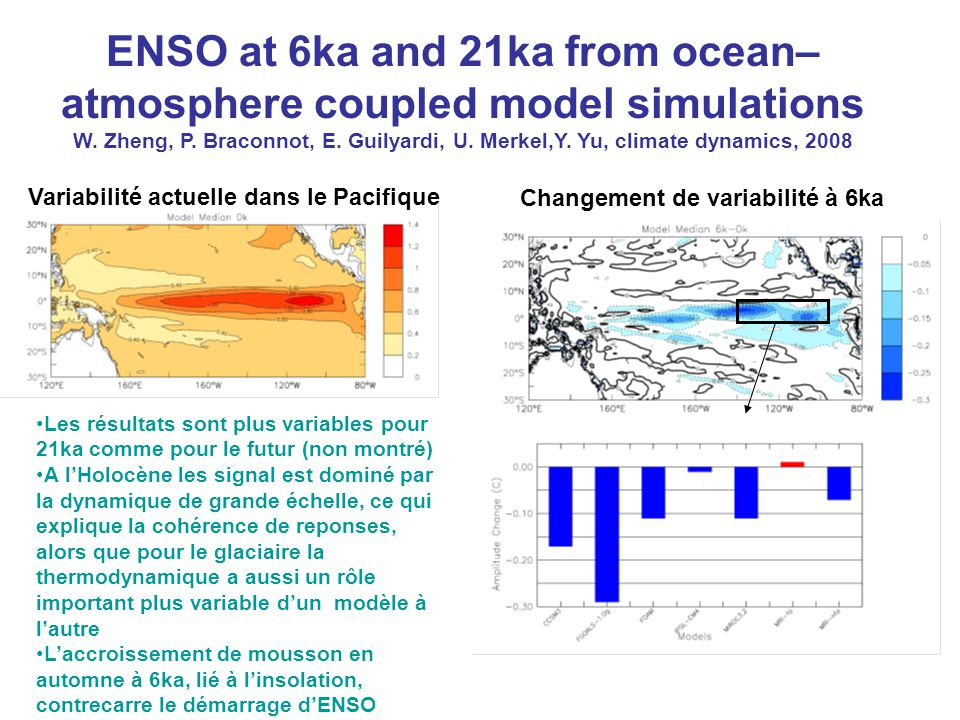 ENSO at 6ka and 21ka from ocean– atmosphere coupled model simulations W. Zheng, P. Braconnot, E. Guilyardi, U. Merkel,Y. Yu, climate dynamics, 2008 Le