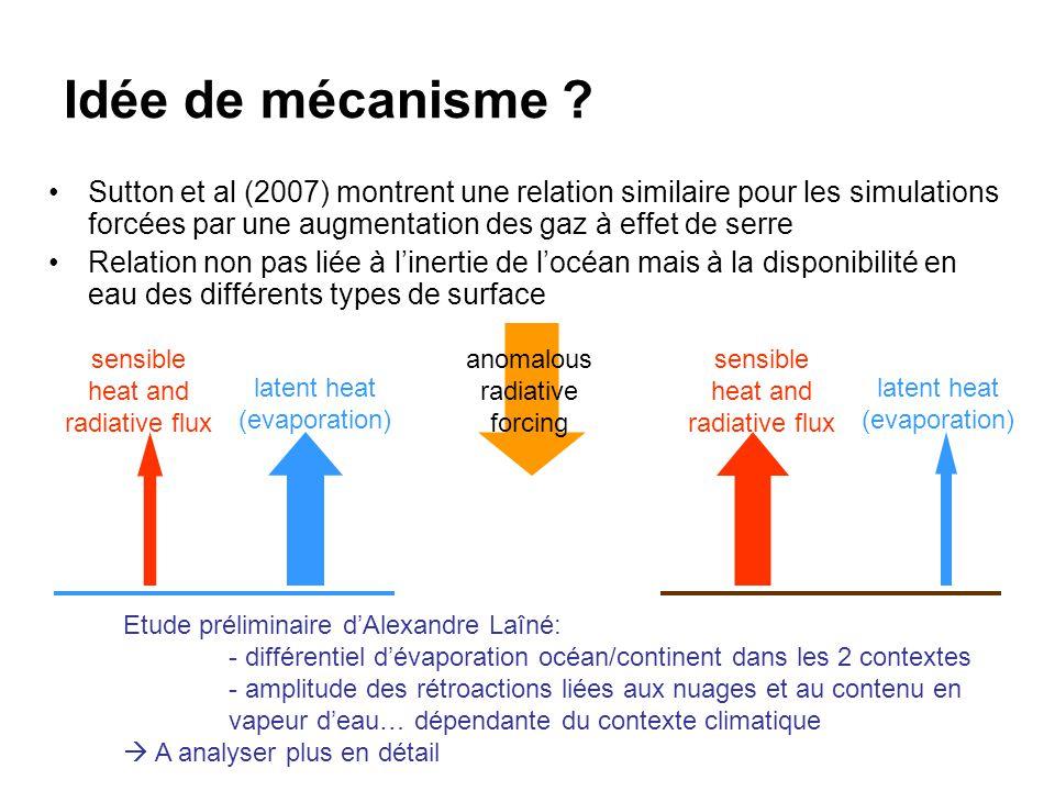 Idée de mécanisme ? Sutton et al (2007) montrent une relation similaire pour les simulations forcées par une augmentation des gaz à effet de serre Rel